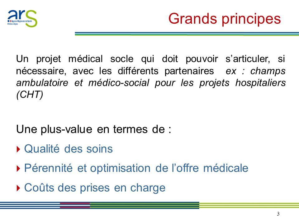 3 Grands principes Un projet médical socle qui doit pouvoir sarticuler, si nécessaire, avec les différents partenaires ex : champs ambulatoire et médi