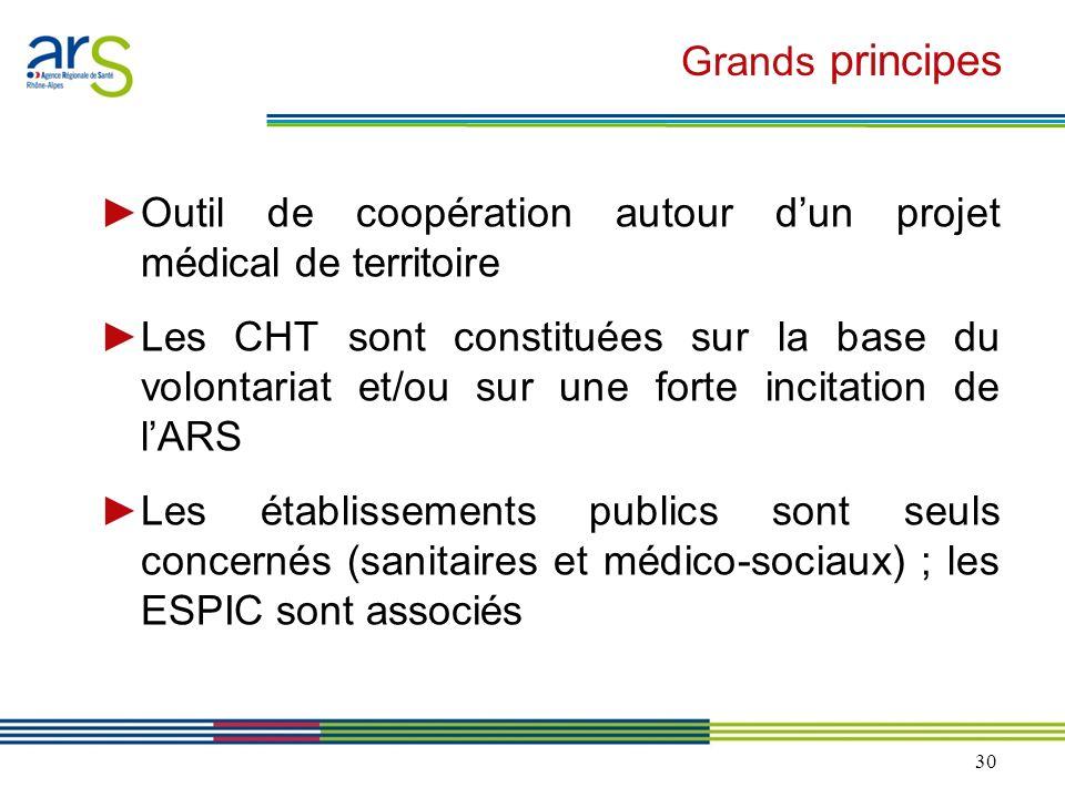 30 Outil de coopération autour dun projet médical de territoire Les CHT sont constituées sur la base du volontariat et/ou sur une forte incitation de