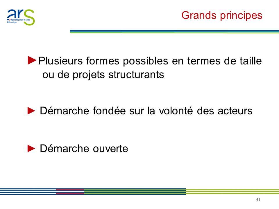 31 Plusieurs formes possibles en termes de taille ou de projets structurants Démarche fondée sur la volonté des acteurs Démarche ouverte Grands princi