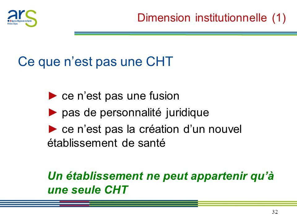 32 Dimension institutionnelle (1) Ce que nest pas une CHT ce nest pas une fusion pas de personnalité juridique ce nest pas la création dun nouvel étab