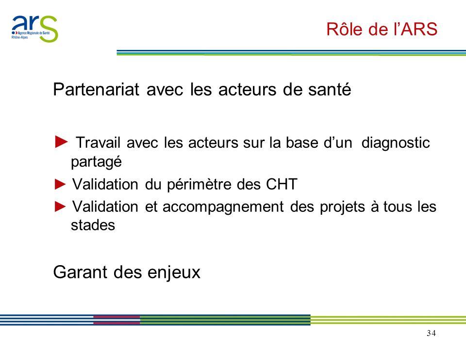 34 Partenariat avec les acteurs de santé Travail avec les acteurs sur la base dun diagnostic partagé Validation du périmètre des CHT Validation et acc