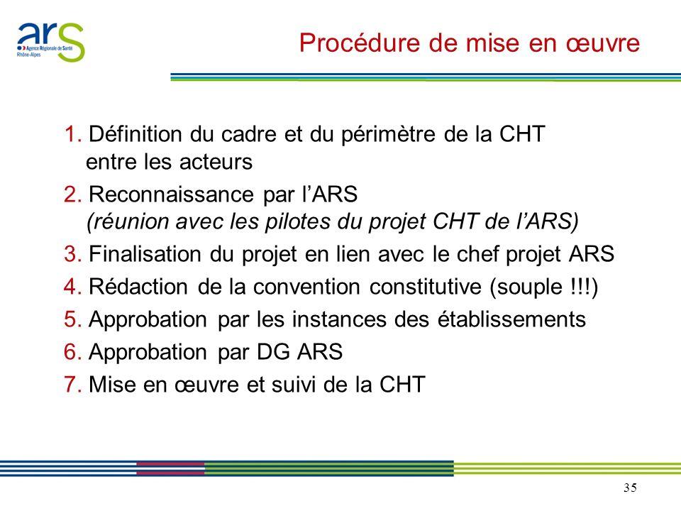 35 1. Définition du cadre et du périmètre de la CHT entre les acteurs 2. Reconnaissance par lARS (réunion avec les pilotes du projet CHT de lARS) 3. F