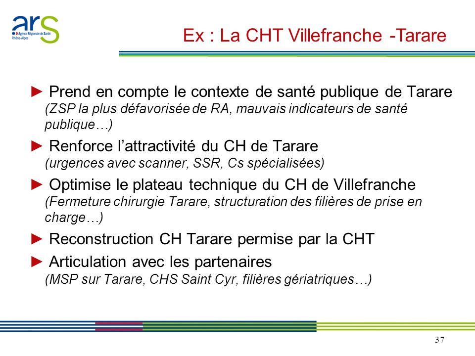 37 Prend en compte le contexte de santé publique de Tarare (ZSP la plus défavorisée de RA, mauvais indicateurs de santé publique…) Renforce lattractiv
