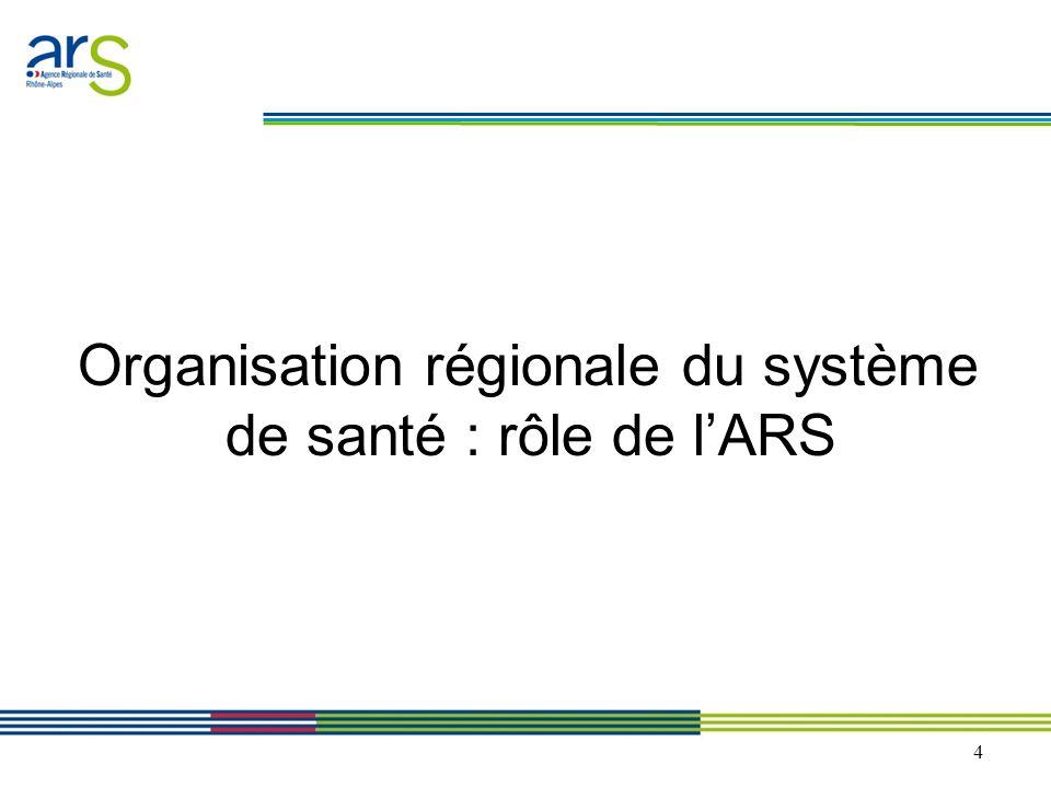4 Organisation régionale du système de santé : rôle de lARS
