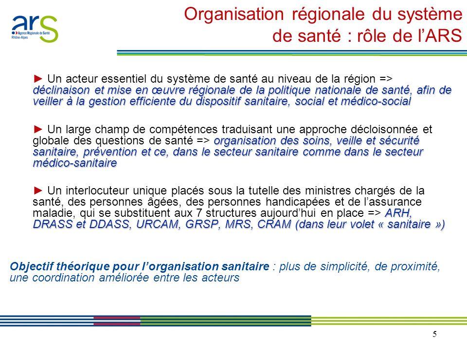 5 déclinaison et mise en œuvre régionale de la politique nationale de santé, afin de veiller à la gestion efficiente du dispositif sanitaire, social e
