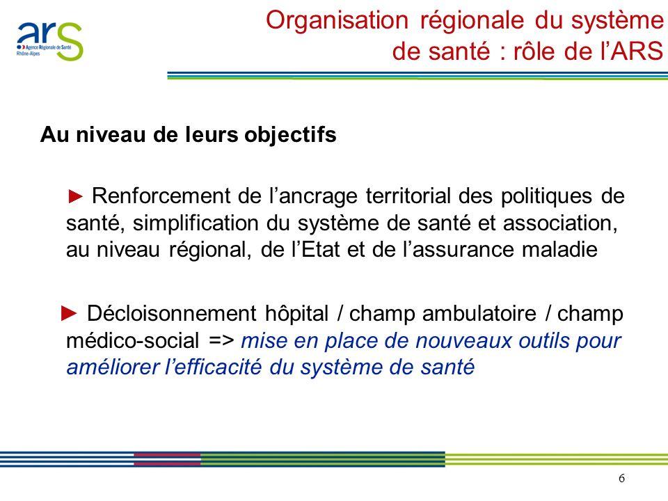 6 Organisation régionale du système de santé : rôle de lARS Au niveau de leurs objectifs Renforcement de lancrage territorial des politiques de santé,