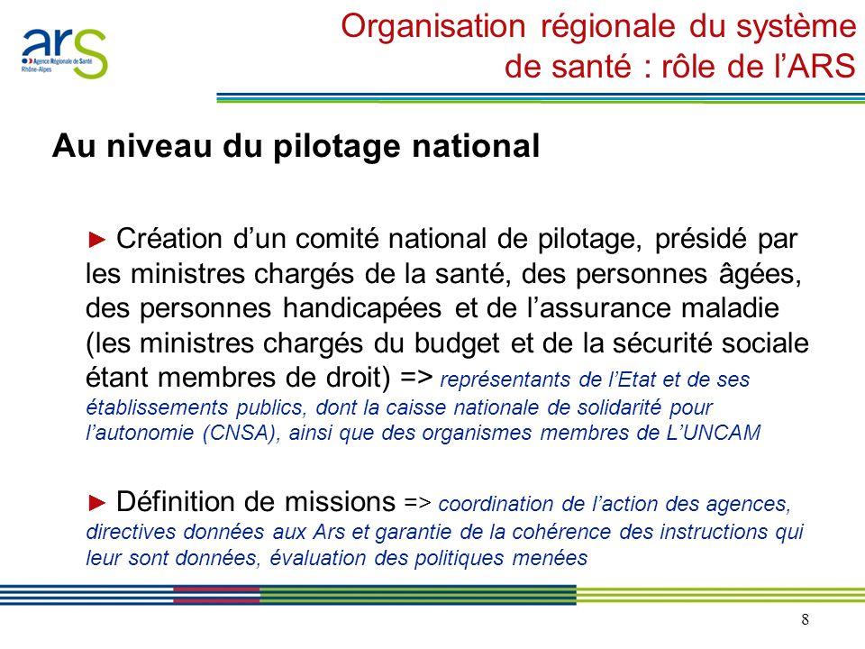8 Organisation régionale du système de santé : rôle de lARS Au niveau du pilotage national Création dun comité national de pilotage, présidé par les m