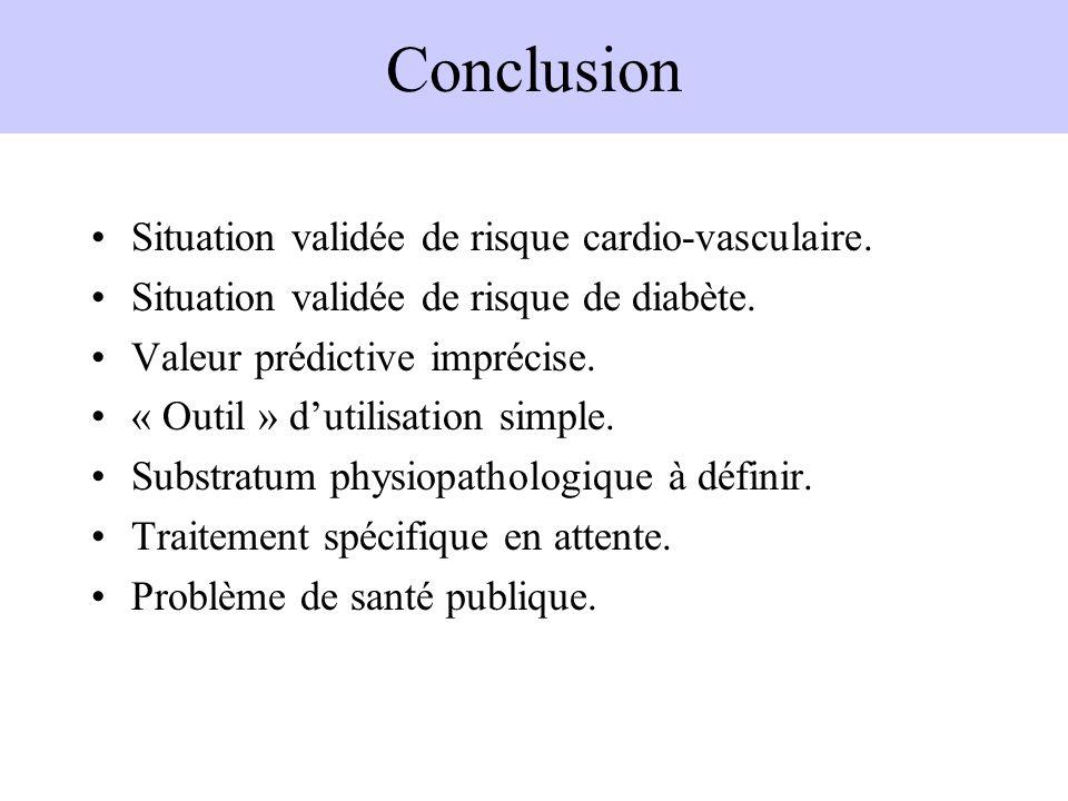 Conclusion Situation validée de risque cardio-vasculaire. Situation validée de risque de diabète. Valeur prédictive imprécise. « Outil » dutilisation