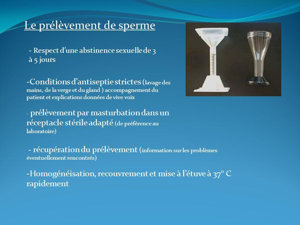 Le prélèvement de sperme -Conditions dantiseptie strictes ( lavage des mains, de la verge et du gland ) accompagnement du patient et explications donn