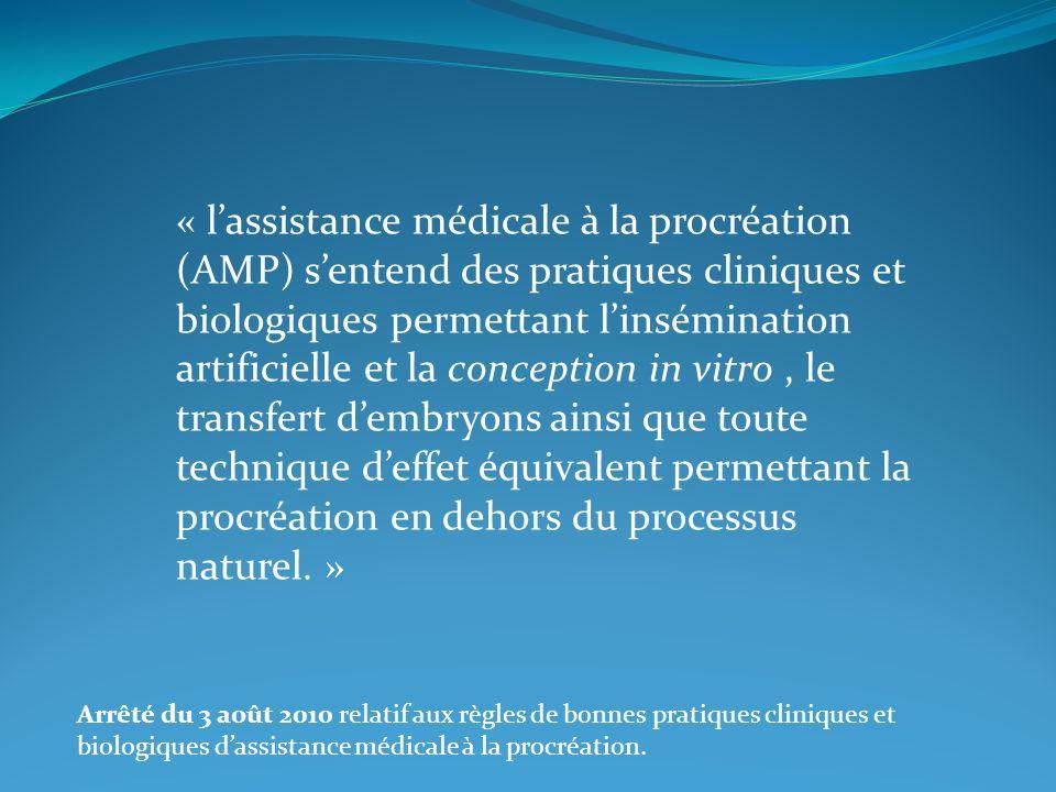 « lassistance médicale à la procréation (AMP) sentend des pratiques cliniques et biologiques permettant linsémination artificielle et la conception in