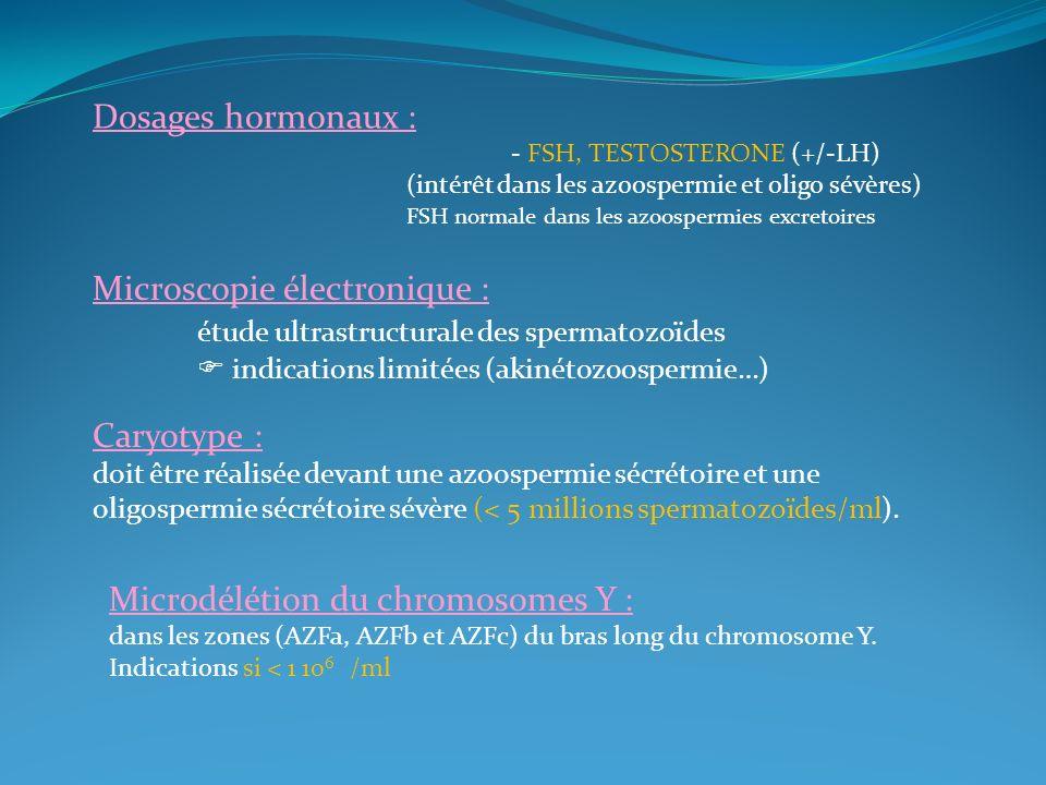 Dosages hormonaux : - FSH, TESTOSTERONE (+/-LH) (intérêt dans les azoospermie et oligo sévères) FSH normale dans les azoospermies excretoires Microsco