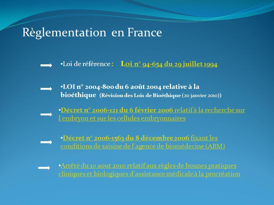 Règlementation en France Loi de référence : Loi n° 94-654 du 29 juillet 1994oi n° 94-654 du 29 juillet 1994 Arrêté du 10 aout 2010 relatif aux règles