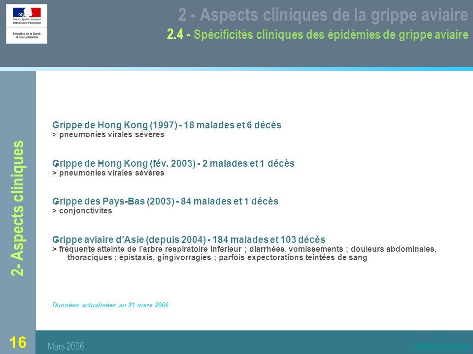 16 2- Aspects cliniques 2 - Aspects cliniques de la grippe aviaire 2.4 - Spécificités cliniques des épidémies de grippe aviaire Grippe de Hong Kong (1997) - 18 malades et 6 décès > pneumonies virales sévères Grippe de Hong Kong (fév.