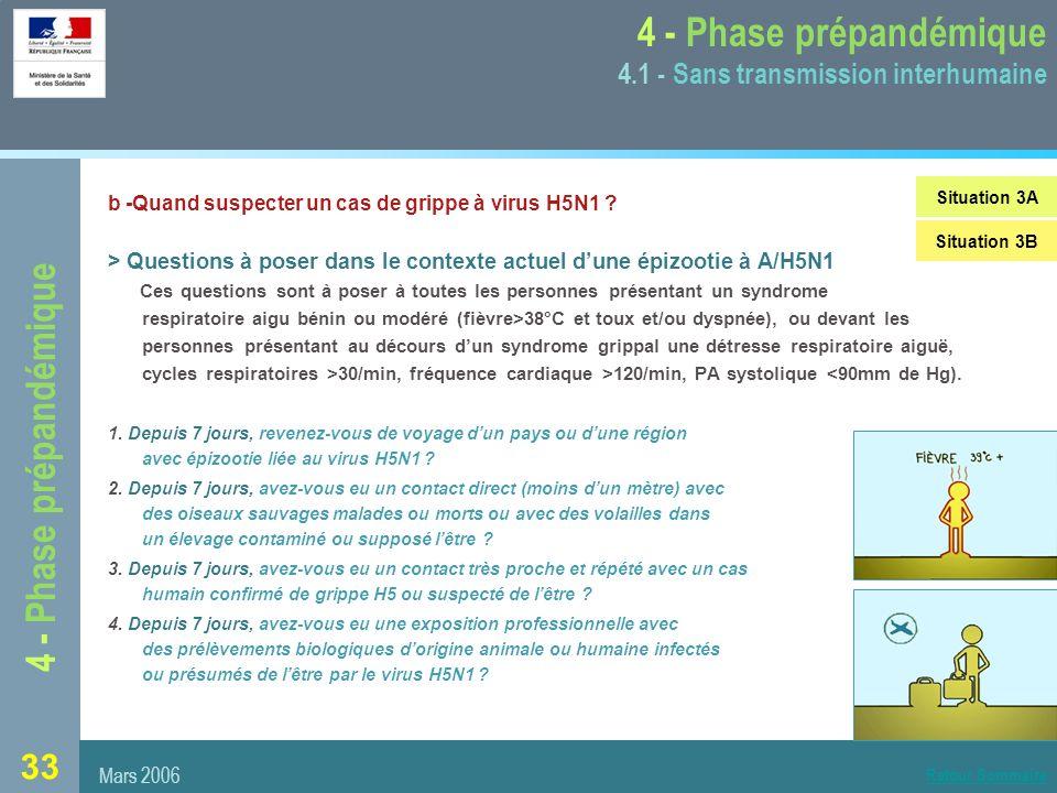 33 4 - Phase prépandémique 4.1 - Sans transmission interhumaine b -Quand suspecter un cas de grippe à virus H5N1 .