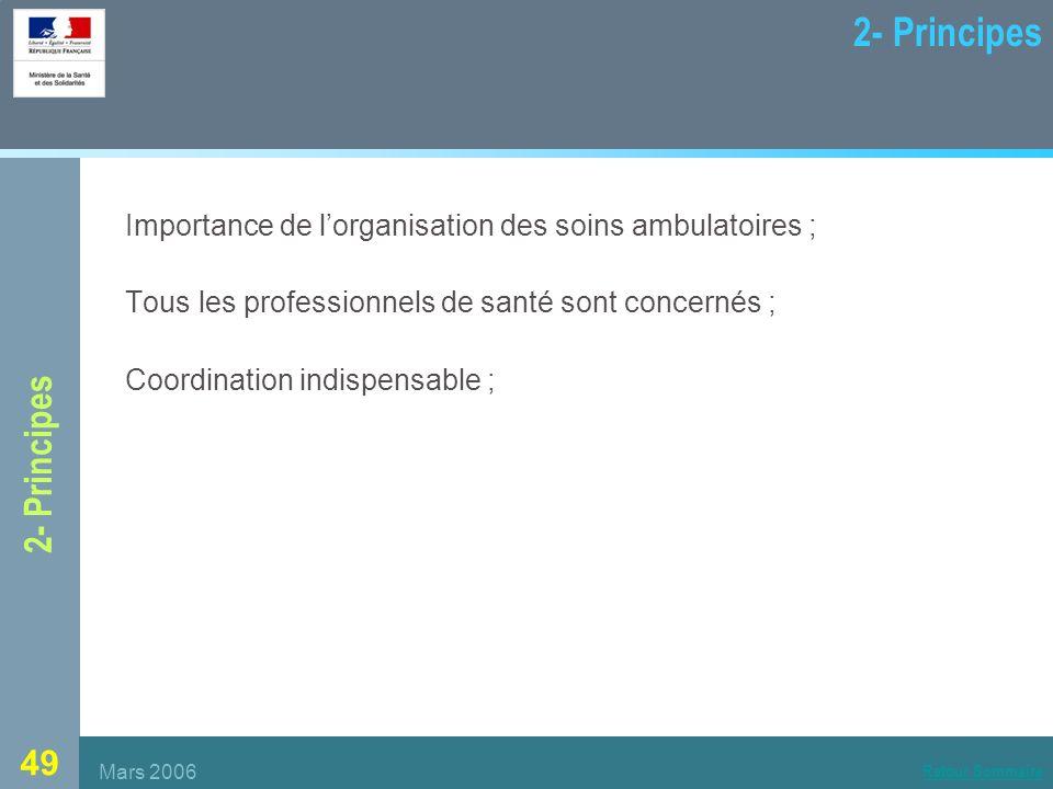 49 2- Principes Importance de lorganisation des soins ambulatoires ; Tous les professionnels de santé sont concernés ; Coordination indispensable ; Retour Sommaire Mars 2006