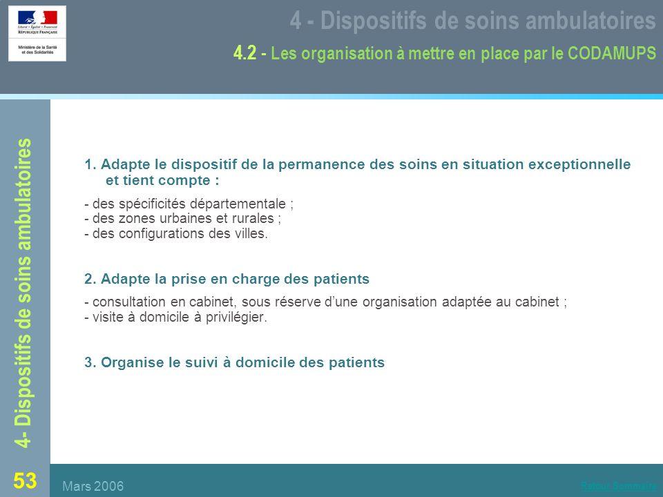 53 4- Dispositifs de soins ambulatoires 4 - Dispositifs de soins ambulatoires 4.2 - Les organisation à mettre en place par le CODAMUPS 1.
