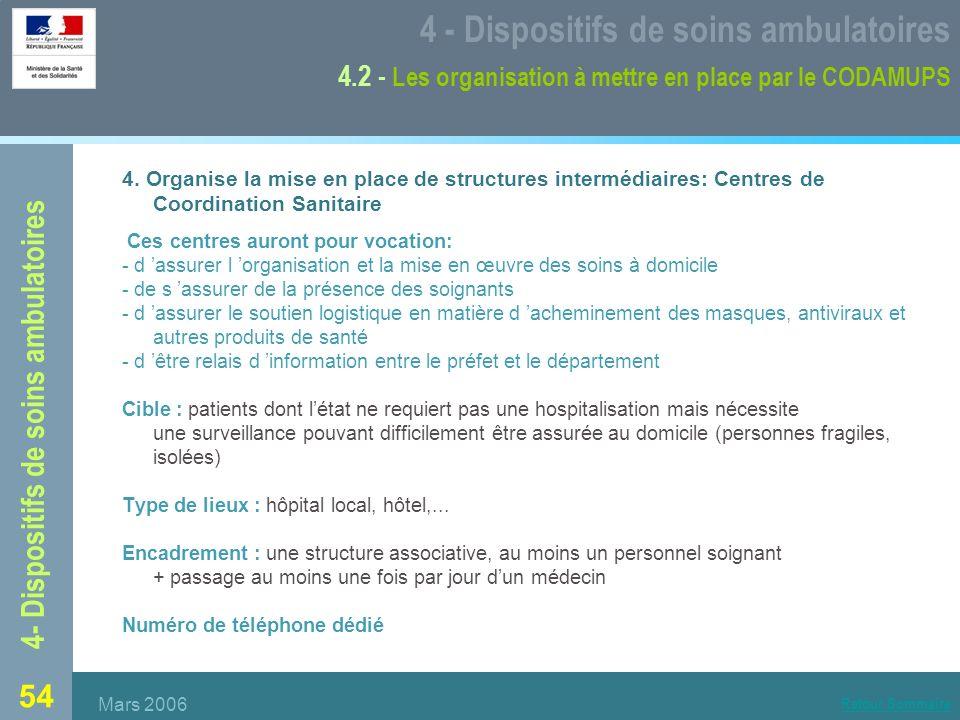 54 4- Dispositifs de soins ambulatoires 4 - Dispositifs de soins ambulatoires 4.2 - Les organisation à mettre en place par le CODAMUPS 4.