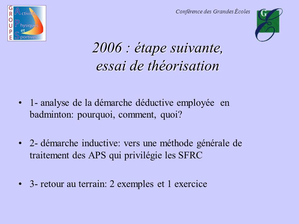 Conférence des Grandes Écoles 2006 : étape suivante, essai de théorisation 1- analyse de la démarche déductive employée en badminton: pourquoi, comment, quoi.