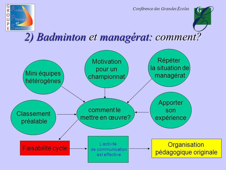 Conférence des Grandes Écoles 2) Badminton et managérat: comment.