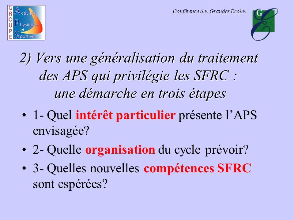 Conférence des Grandes Écoles 2) Vers une généralisation du traitement des APS qui privilégie les SFRC : une démarche en trois étapes 1- Quel intérêt particulier présente lAPS envisagée.