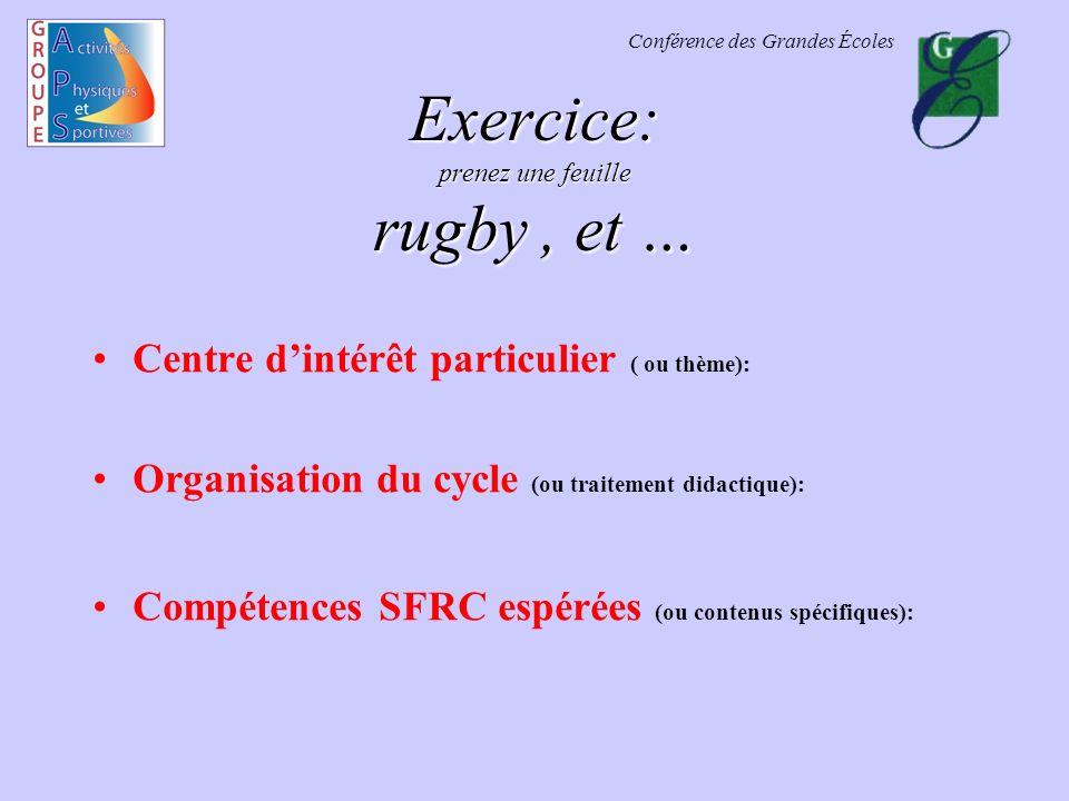 Conférence des Grandes Écoles Exercice: prenez une feuille rugby, et … Centre dintérêt particulier ( ou thème): Organisation du cycle (ou traitement didactique): Compétences SFRC espérées (ou contenus spécifiques):