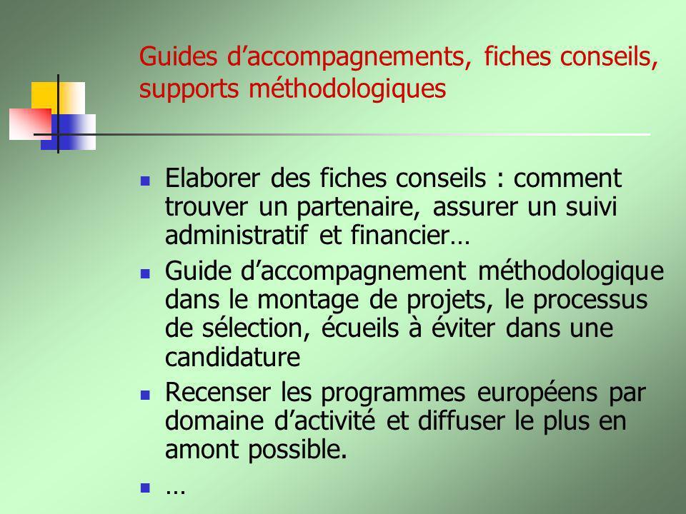 Guides daccompagnements, fiches conseils, supports méthodologiques Elaborer des fiches conseils : comment trouver un partenaire, assurer un suivi admi