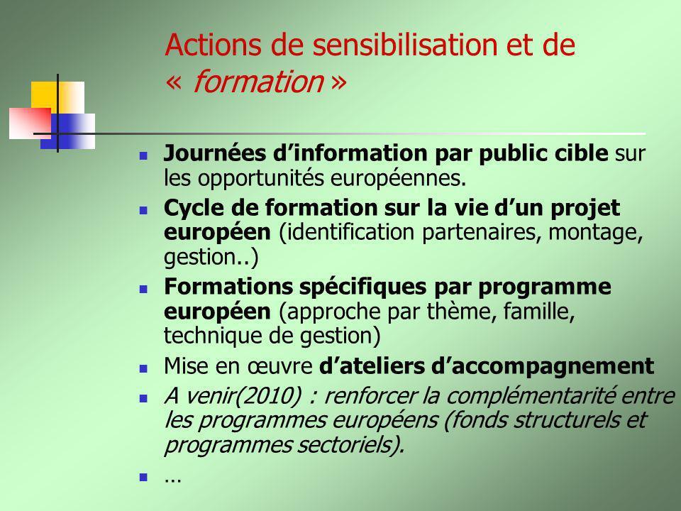 Actions de sensibilisation et de « formation » Journées dinformation par public cible sur les opportunités européennes. Cycle de formation sur la vie