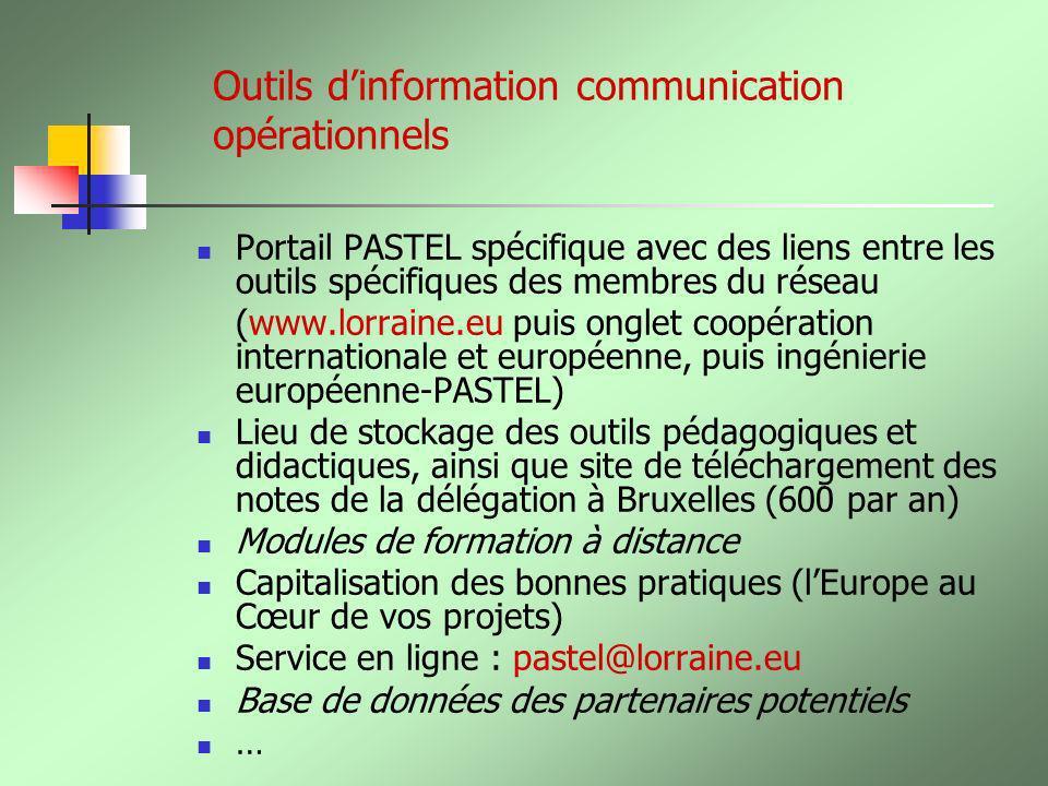 Outils dinformation communication opérationnels Portail PASTEL spécifique avec des liens entre les outils spécifiques des membres du réseau (www.lorra
