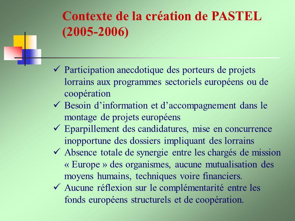 Participation anecdotique des porteurs de projets lorrains aux programmes sectoriels européens ou de coopération Besoin dinformation et daccompagnemen