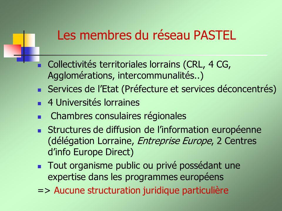 Les membres du réseau PASTEL Collectivités territoriales lorrains (CRL, 4 CG, Agglomérations, intercommunalités..) Services de lEtat (Préfecture et se