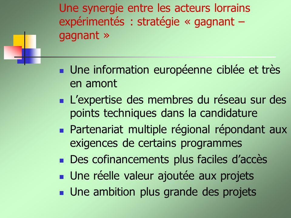 Une synergie entre les acteurs lorrains expérimentés : stratégie « gagnant – gagnant » Une information européenne ciblée et très en amont Lexpertise d