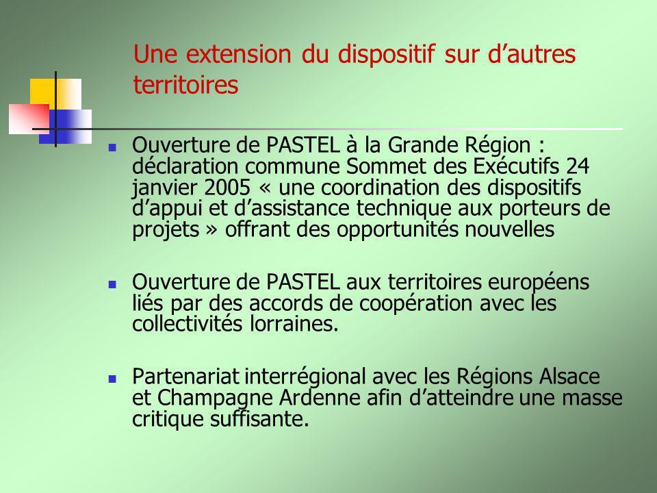 Une extension du dispositif sur dautres territoires Ouverture de PASTEL à la Grande Région : déclaration commune Sommet des Exécutifs 24 janvier 2005