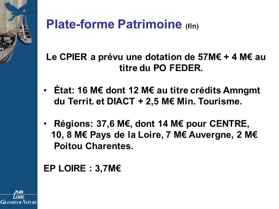 Plate-forme Patrimoine (fin) Le CPIER a prévu une dotation de 57M + 4 M au titre du PO FEDER.