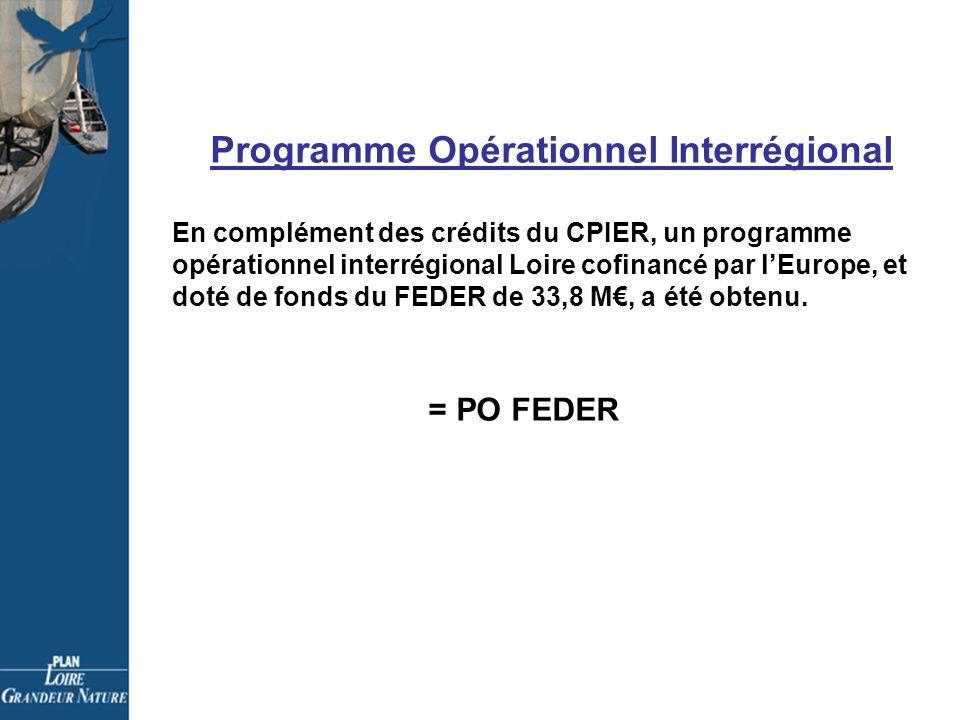Programme Opérationnel Interrégional En complément des crédits du CPIER, un programme opérationnel interrégional Loire cofinancé par lEurope, et doté de fonds du FEDER de 33,8 M, a été obtenu.