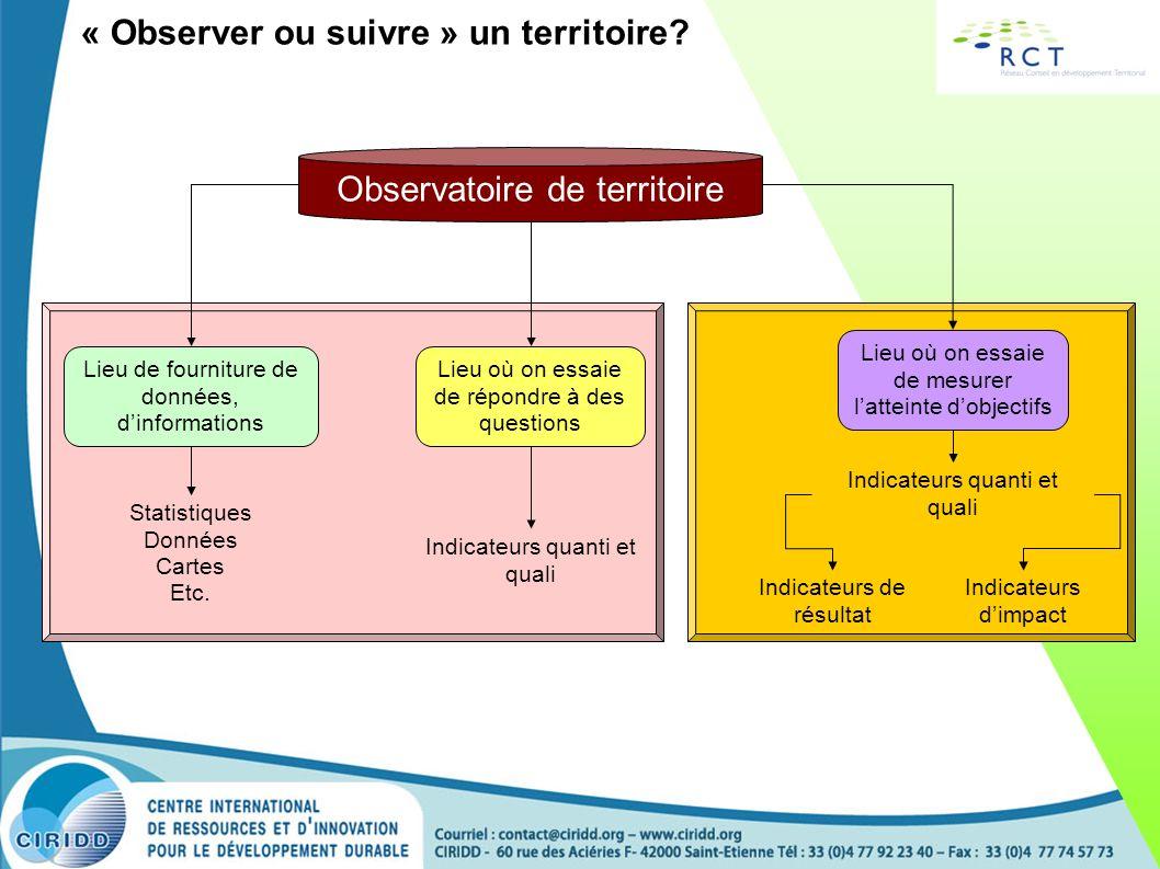 « Observer ou suivre » un territoire? Observatoire de territoire Lieu de fourniture de données, dinformations Lieu où on essaie de répondre à des ques