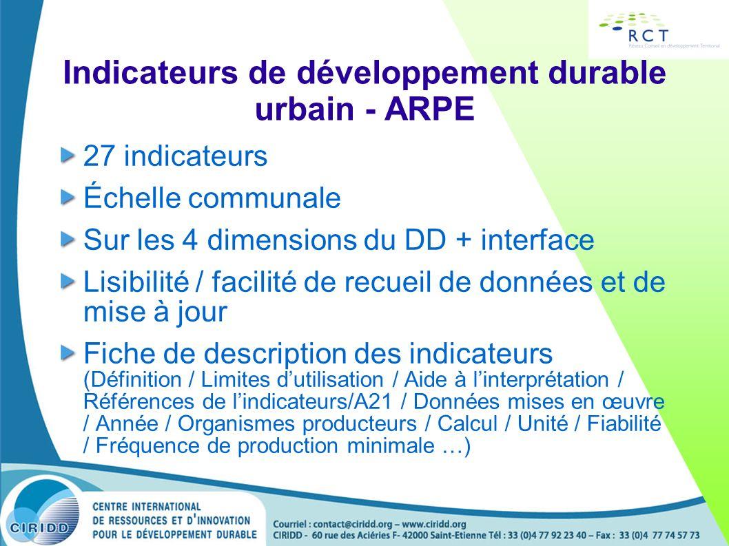 Indicateurs de développement durable urbain - ARPE 27 indicateurs Échelle communale Sur les 4 dimensions du DD + interface Lisibilité / facilité de re