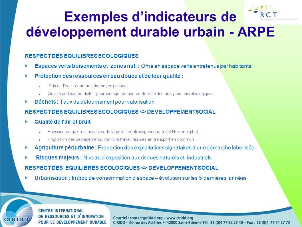 Exemples dindicateurs de développement durable urbain - ARPE RESPECT DES EQUILIBRES ECOLOGIQUES Espaces verts boisements et zones nat. : Offre en espa