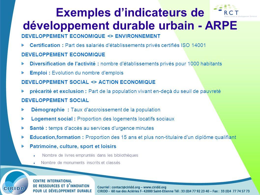 Exemples dindicateurs de développement durable urbain - ARPE DEVELOPPEMENT ECONOMIQUE <> ENVIRONNEMENT Certification : Part des salariés d'établisseme