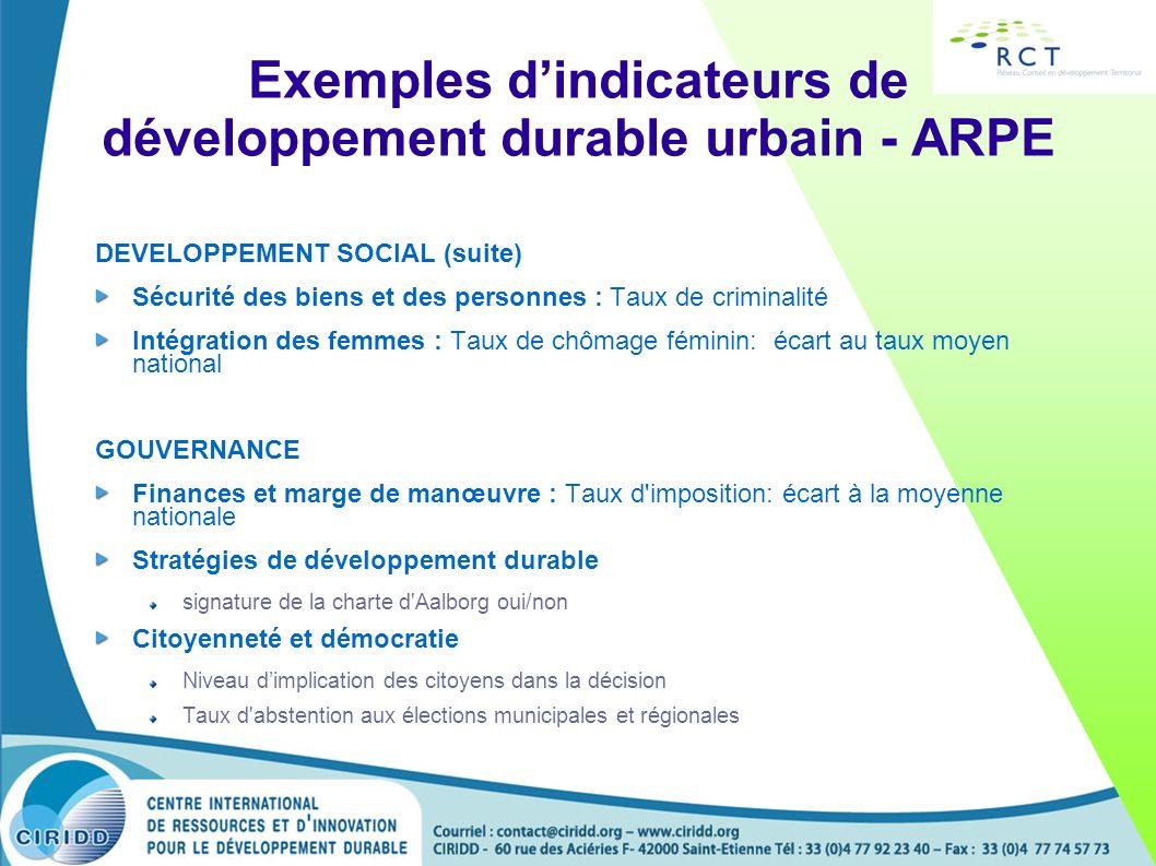 Exemples dindicateurs de développement durable urbain - ARPE DEVELOPPEMENT SOCIAL (suite) Sécurité des biens et des personnes : Taux de criminalité In