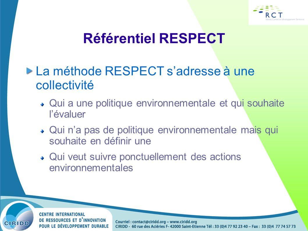 Référentiel RESPECT La méthode RESPECT sadresse à une collectivité Qui a une politique environnementale et qui souhaite lévaluer Qui na pas de politiq
