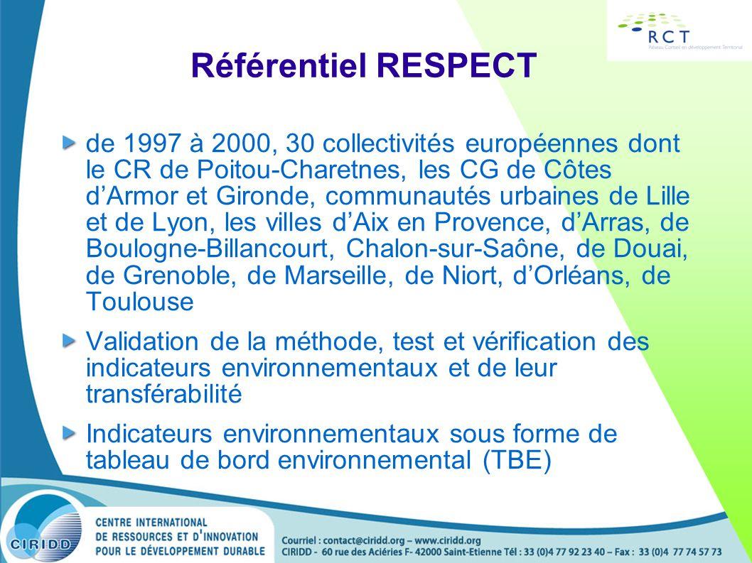 Référentiel RESPECT de 1997 à 2000, 30 collectivités européennes dont le CR de Poitou-Charetnes, les CG de Côtes dArmor et Gironde, communautés urbain