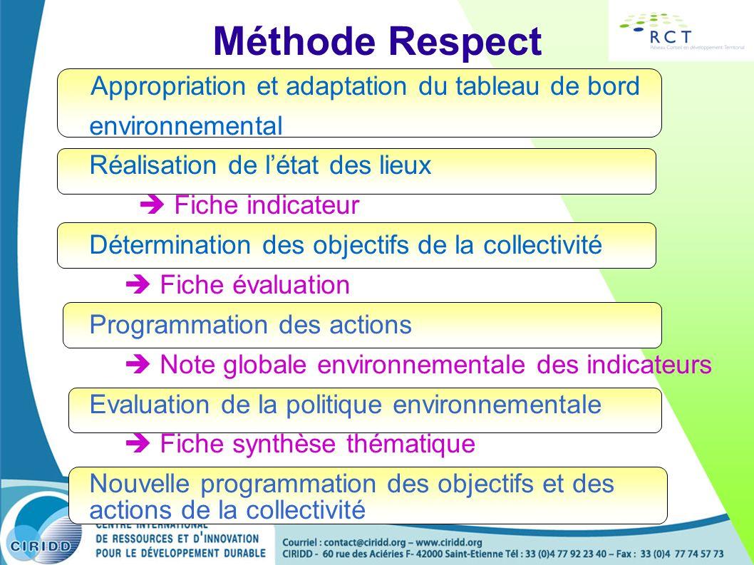 Méthode Respect Appropriation et adaptation du tableau de bord environnemental Réalisation de létat des lieux Fiche indicateur Détermination des objec