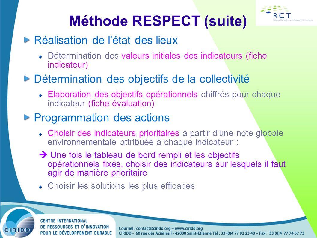 Méthode RESPECT (suite) Réalisation de létat des lieux Détermination des valeurs initiales des indicateurs (fiche indicateur) Détermination des object