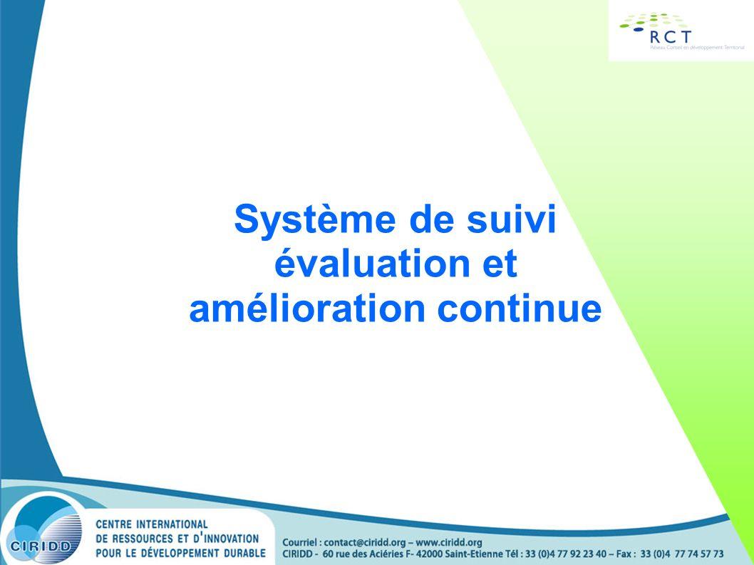 Système dEvaluation Analyse Critères Questionnements OQADD Suivi- Evaluation Quantitative Qualitative Indicateurs Tableau de bord Enquêtes