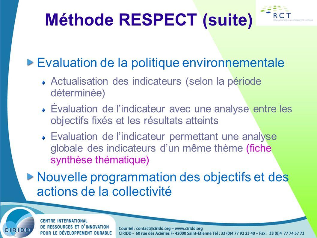 Evaluation de la politique environnementale Actualisation des indicateurs (selon la période déterminée) Évaluation de lindicateur avec une analyse ent