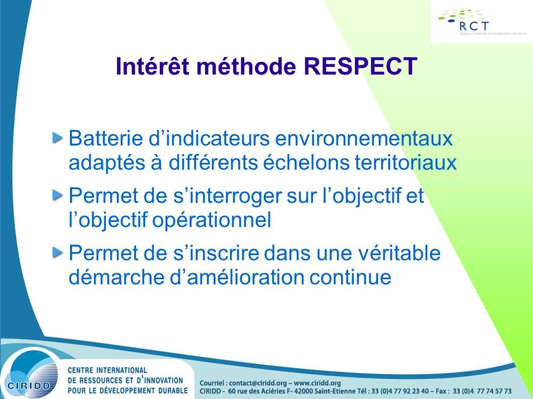 Intérêt méthode RESPECT Batterie dindicateurs environnementaux adaptés à différents échelons territoriaux Permet de sinterroger sur lobjectif et lobje