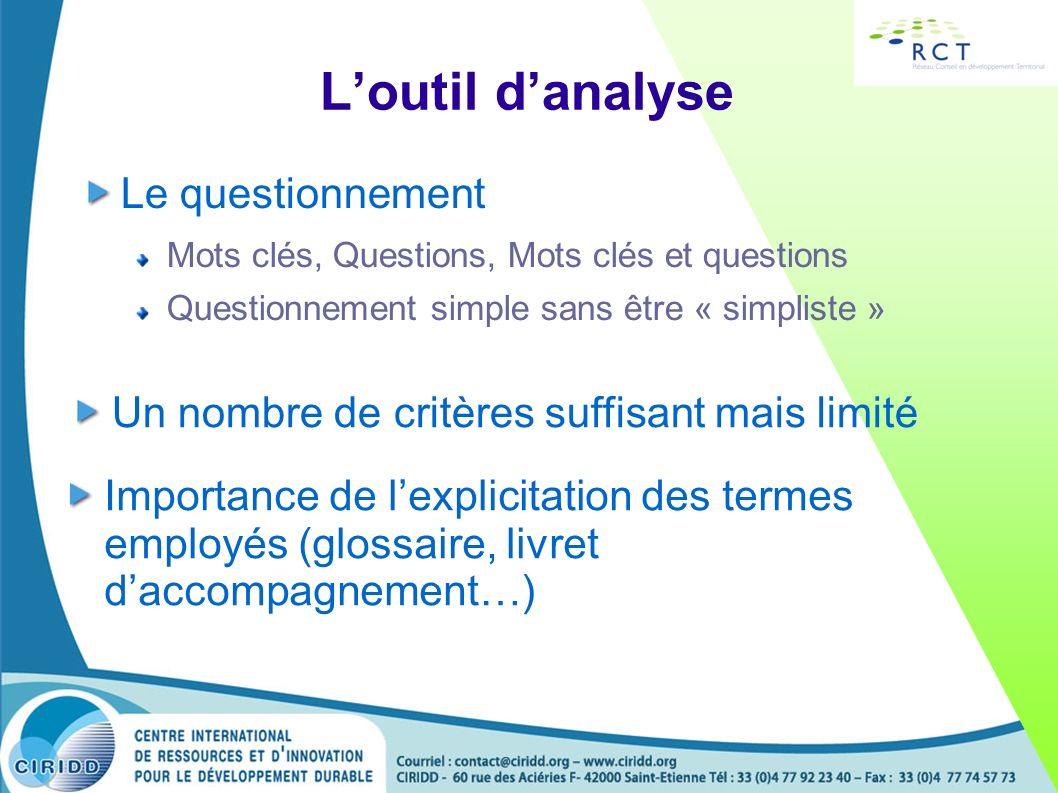 Loutil danalyse Le questionnement Mots clés, Questions, Mots clés et questions Questionnement simple sans être « simpliste » Importance de lexplicitat