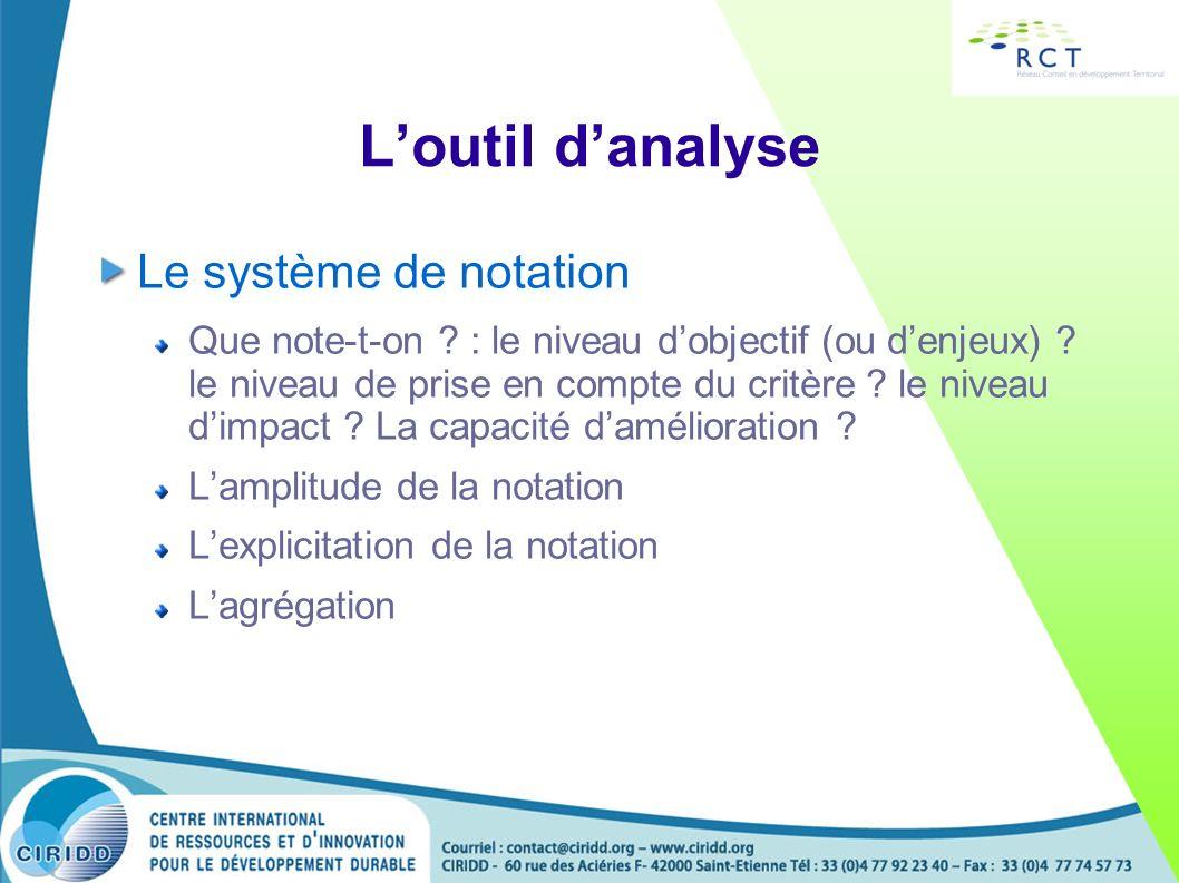 Loutil danalyse Le système de notation Que note-t-on ? : le niveau dobjectif (ou denjeux) ? le niveau de prise en compte du critère ? le niveau dimpac