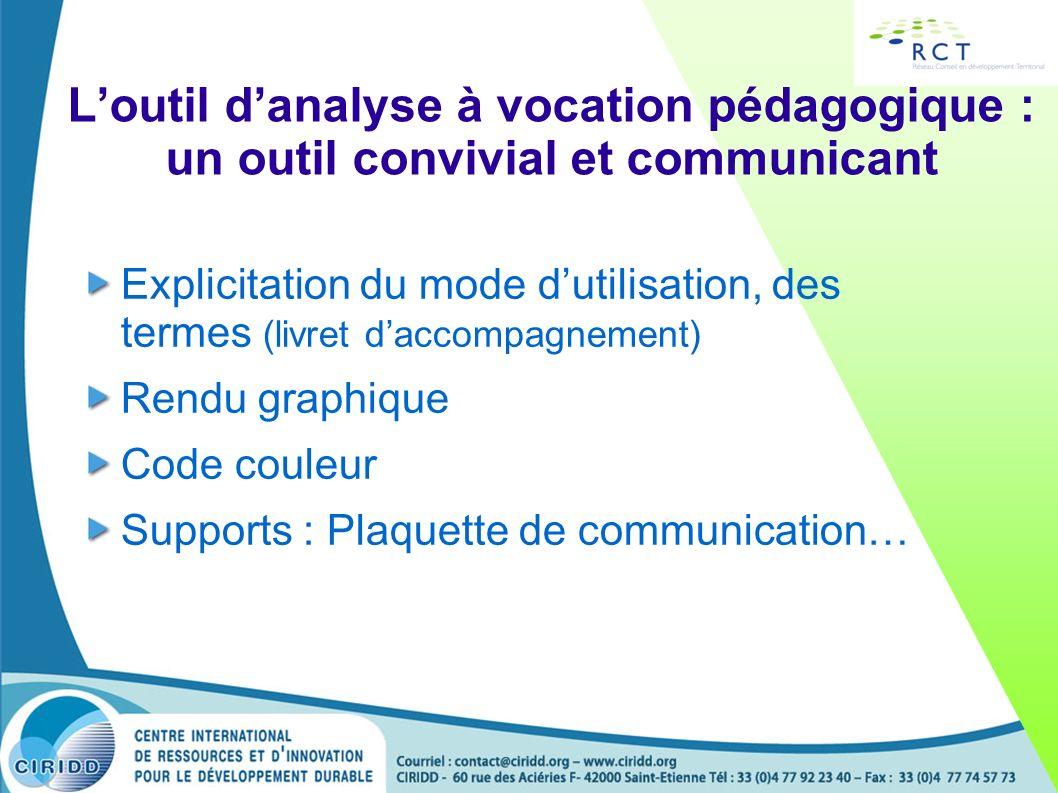 Loutil danalyse à vocation pédagogique : un outil convivial et communicant Explicitation du mode dutilisation, des termes (livret daccompagnement) Ren
