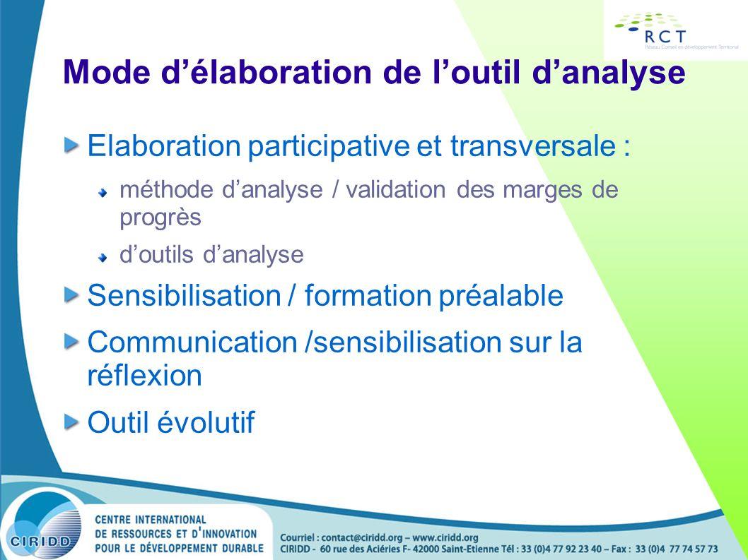 Mode délaboration de loutil danalyse Elaboration participative et transversale : méthode danalyse / validation des marges de progrès doutils danalyse